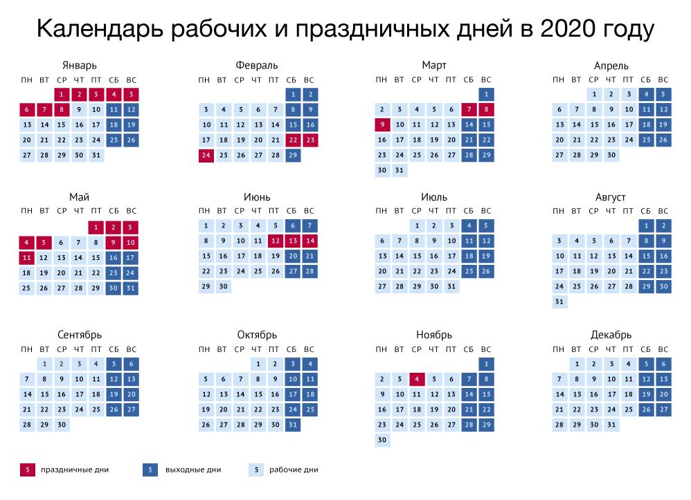 Календарь выходных дней на 2020 год